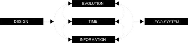H:cv2ESQUEMAECOSYSTEM Model (1)