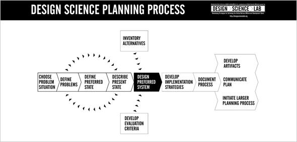 ds_planprocess2_1